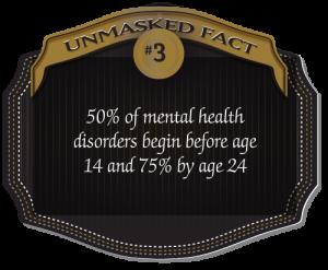gala-2017-fact3