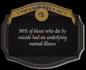gala-2017-fact5