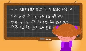 Dyscalculia: Learning Disability in Math